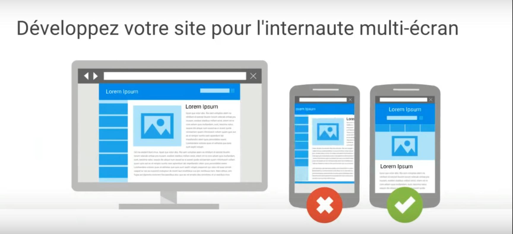 site responsive Google Adsense